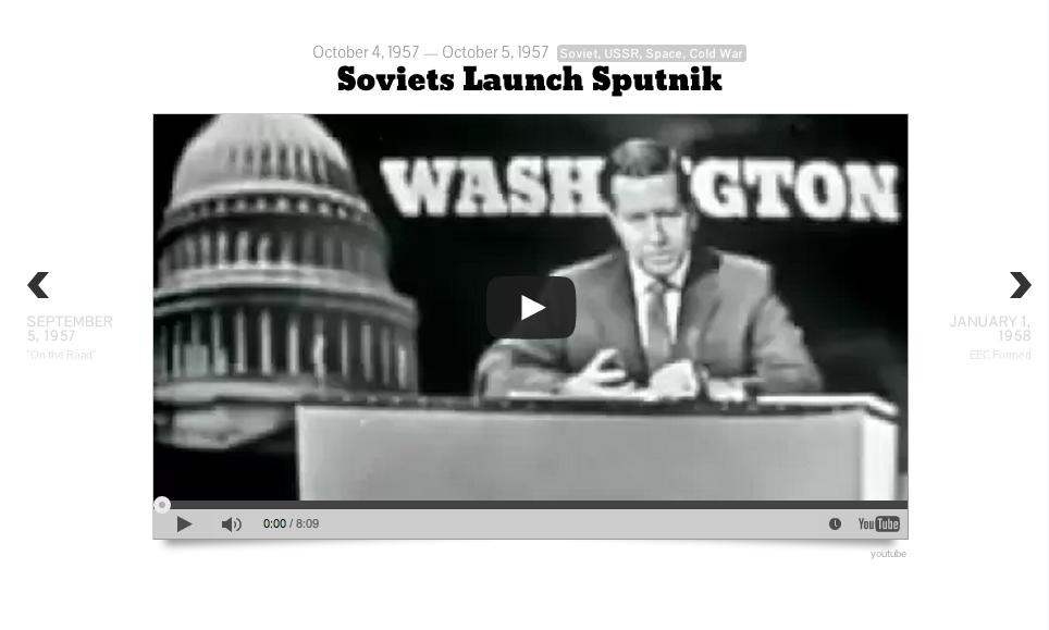 1960s timeline thumbnail